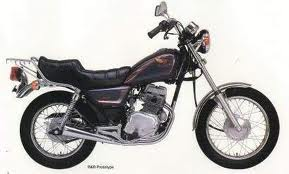 HONDA CM125 CUSTOM 1982-1987 PARTS